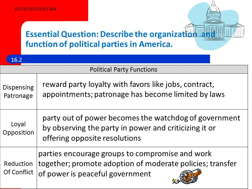 party organization answers guided free user guide u2022 rh globalexpresspackers co Cartoon Political Party Organization Local Government Party Organization