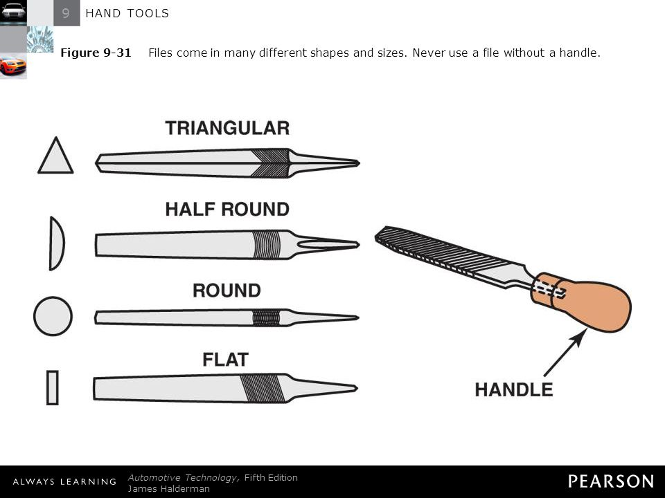 Triangular File Diagram