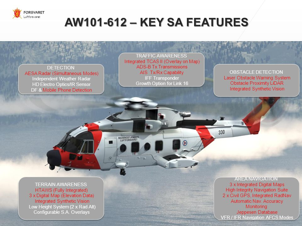 Search And Rescue Helicopter Norwegian All Weather Ppt