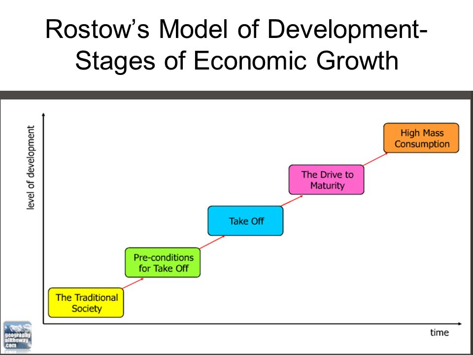 rostow stages of economic growth pdf