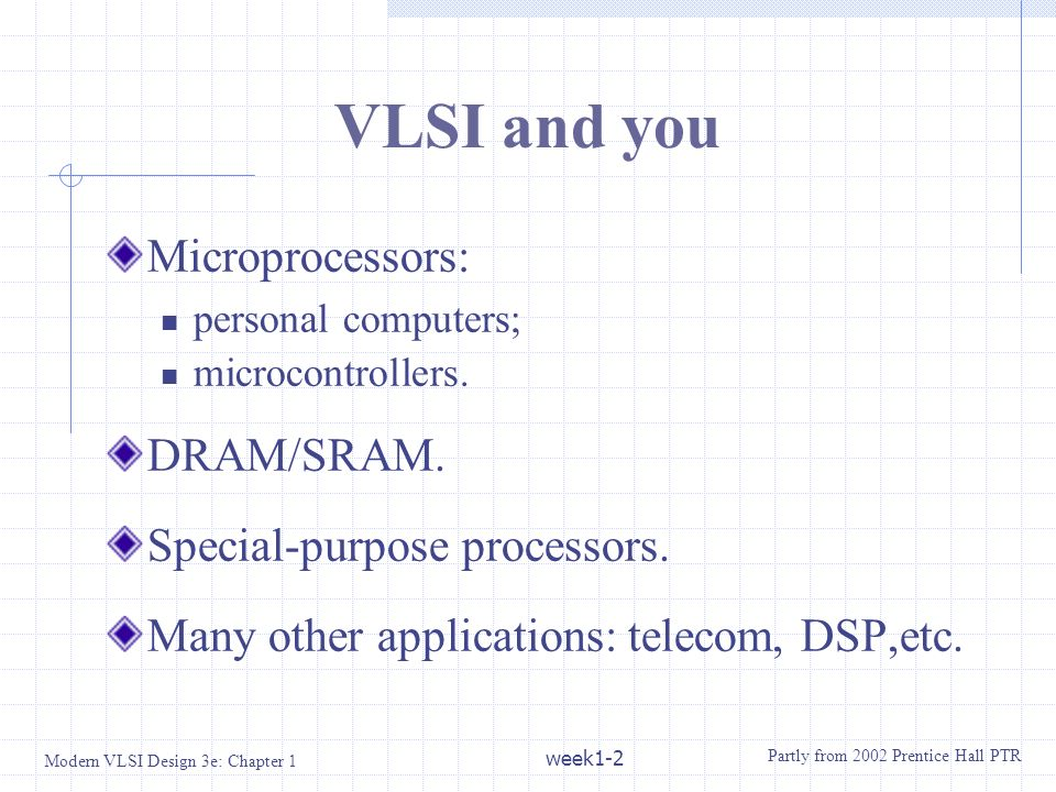 Overview Why VLSI? Moore's Law  ASIC: Abstraction and Hierarchy