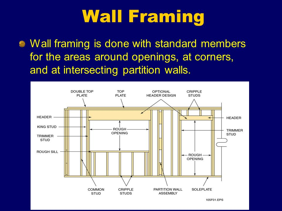 Wall Framing Grimsby Secondary School Technology Dept. - ppt video ...