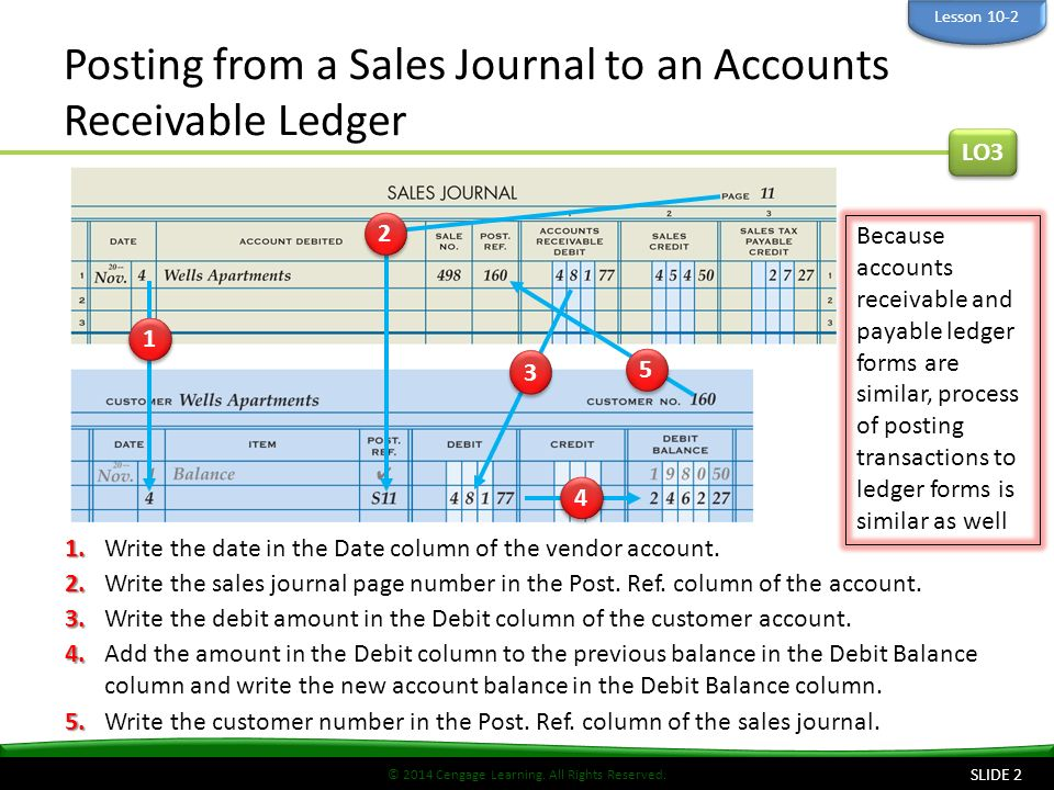 Do now grab a poster and markers from the front of the room ppt posting from a sales journal to an accounts receivable ledger ccuart Image collections