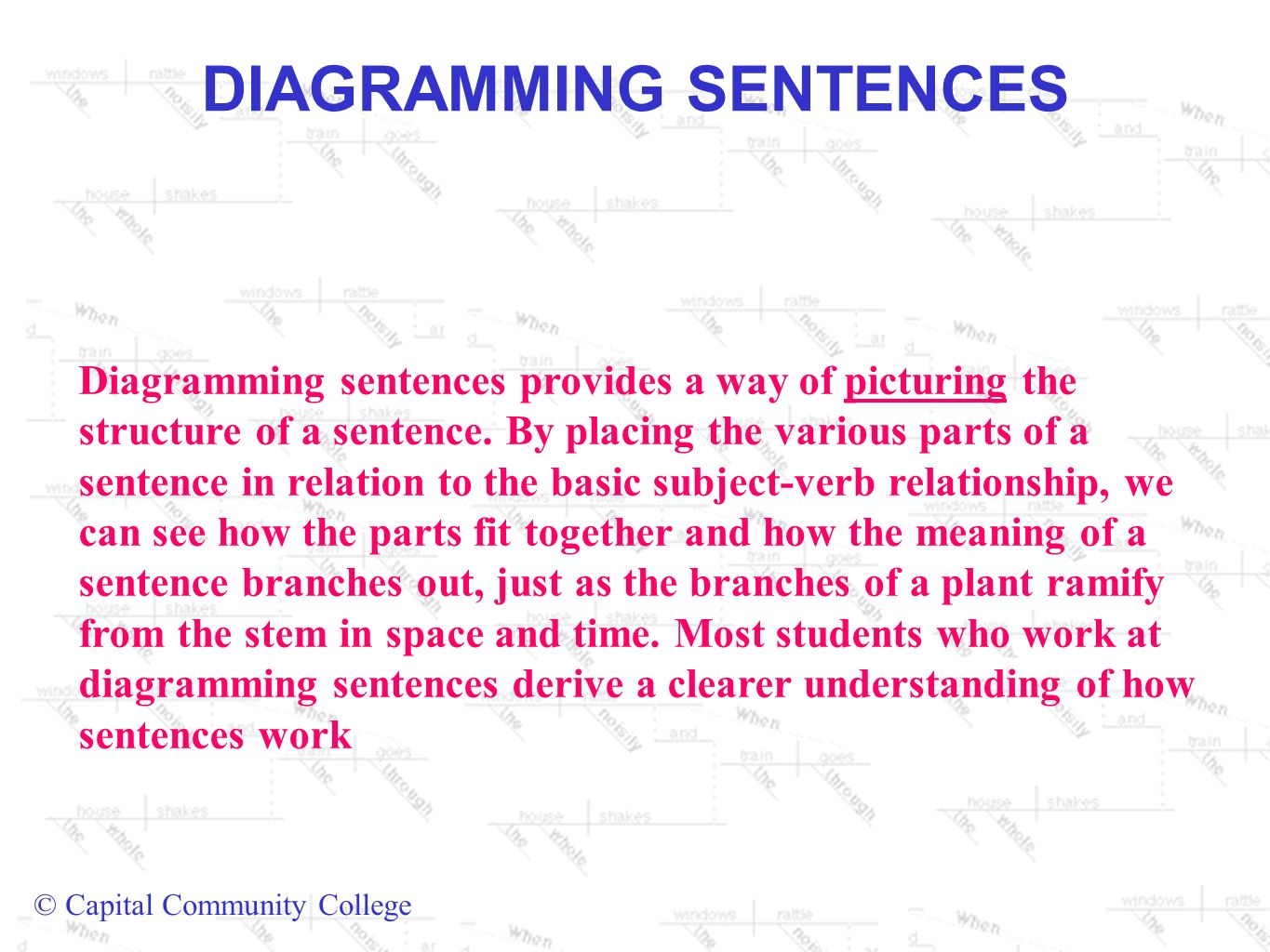 Diagramming Sentences Ppt Video Online Download Linking Verbs