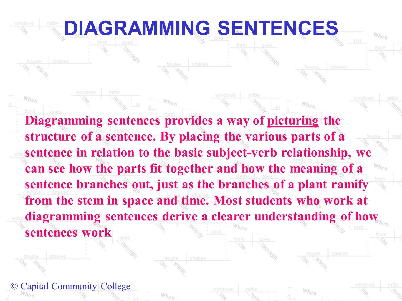 Diagramming sentences ppt video online download diagramming sentences ccuart Gallery