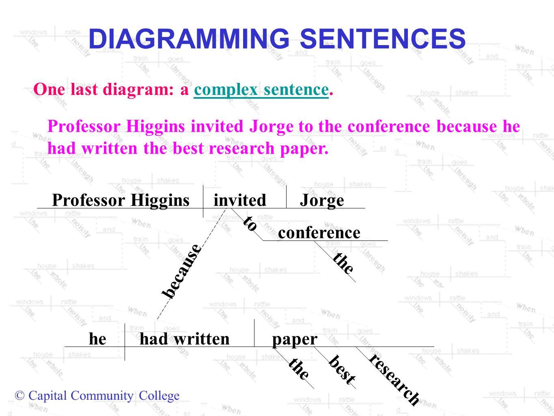 Diagramming sentences ppt video online download diagramming sentences ccuart Choice Image