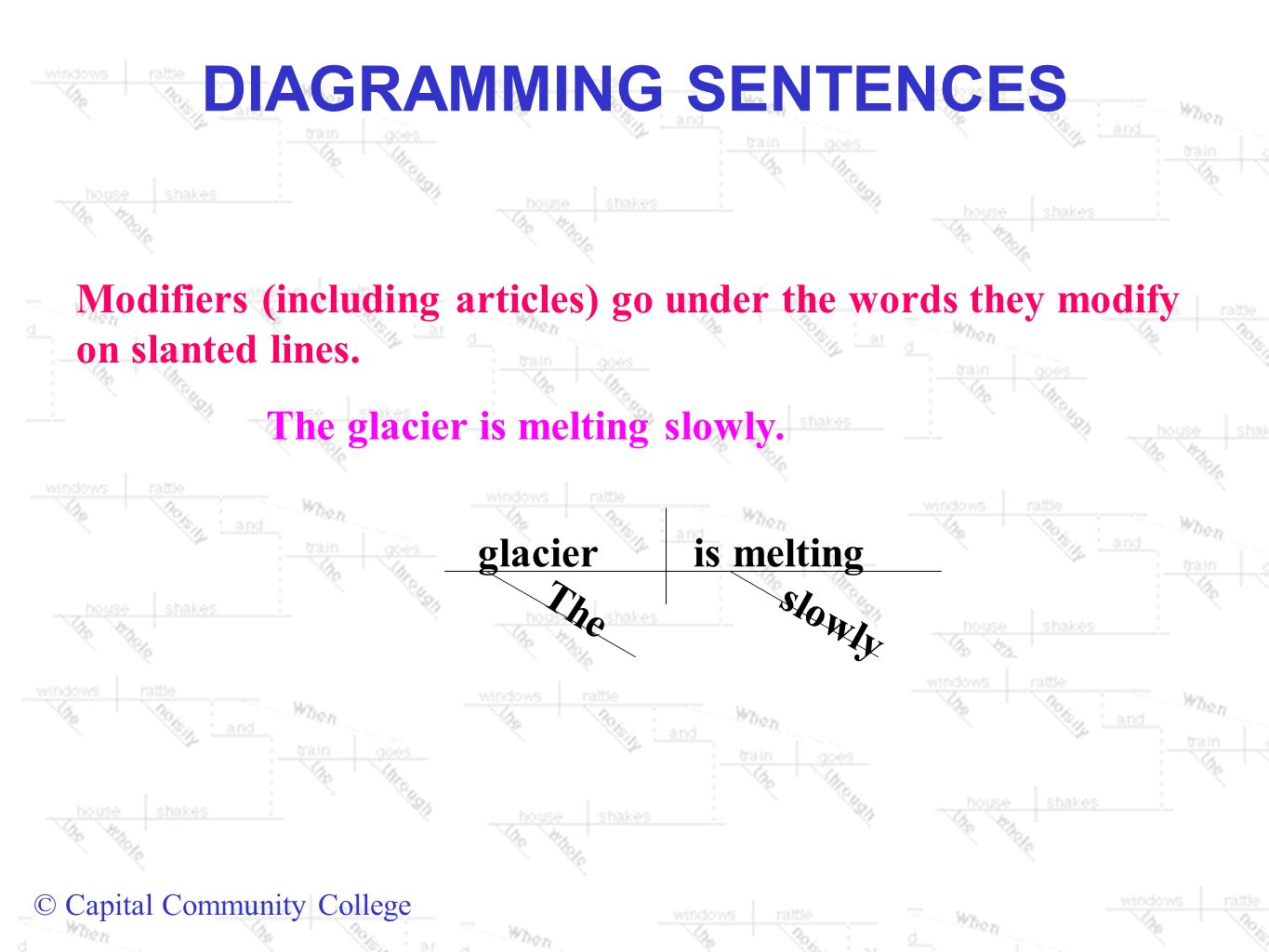 Diagramming sentences ppt video online download diagramming sentences ccuart Gallery