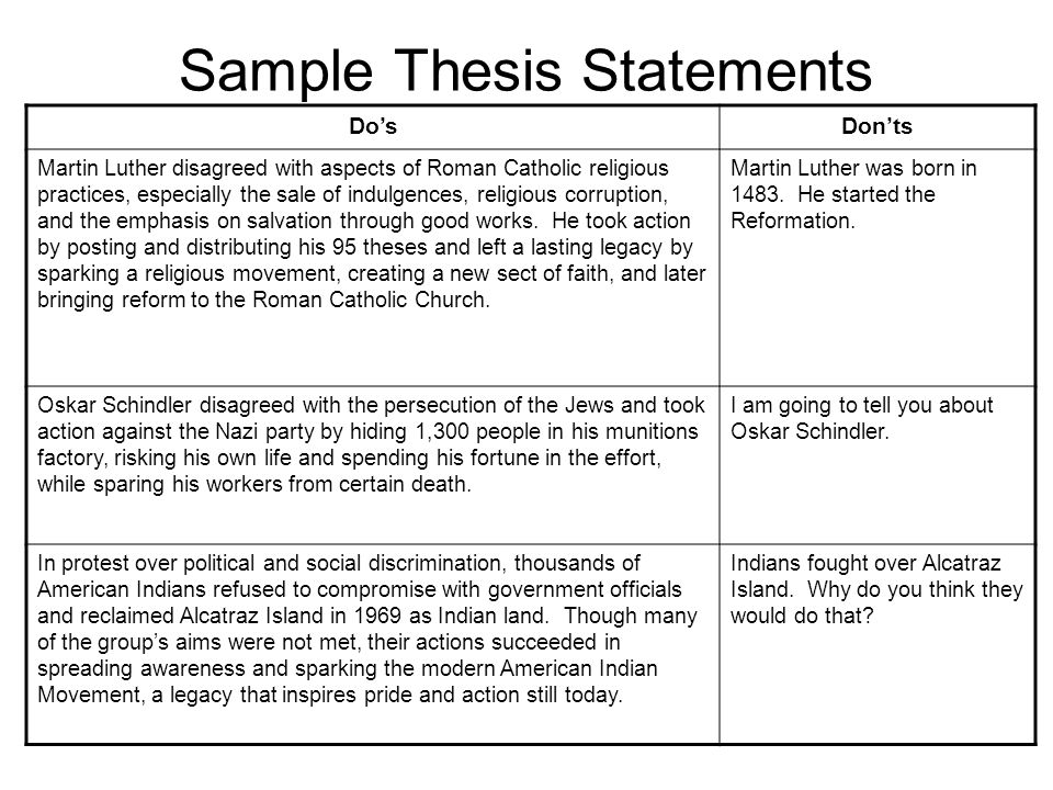 Masters thesis paper in religion