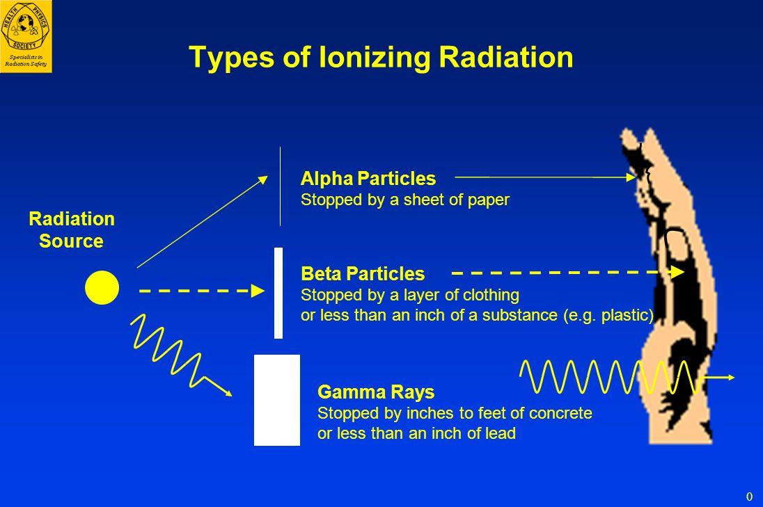 radioactive substance definition