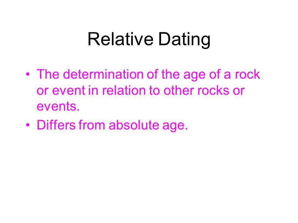 Dewan dating