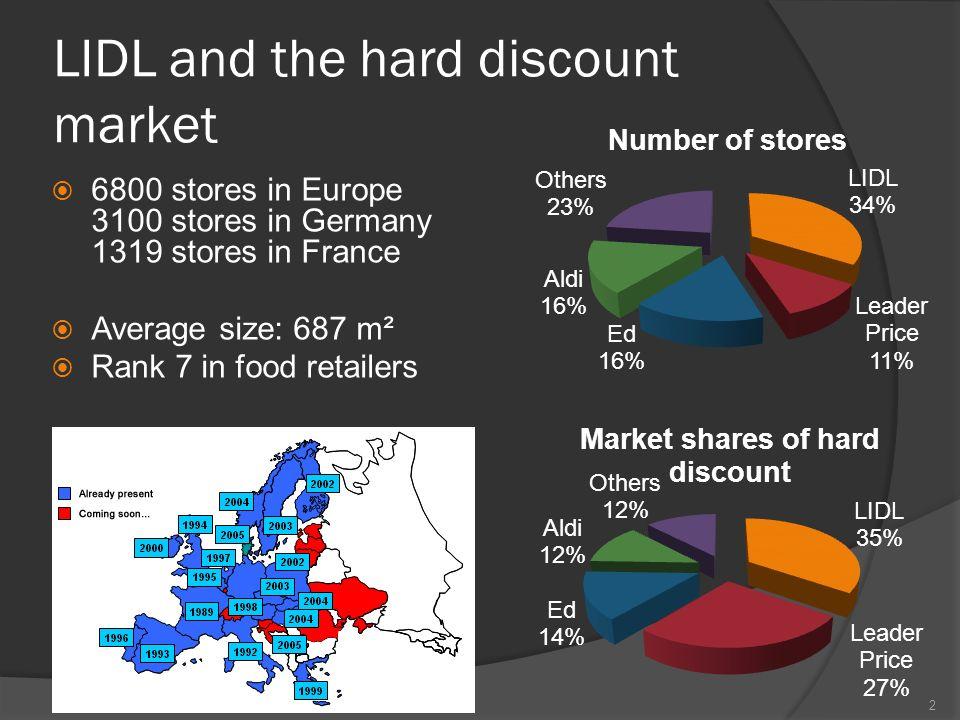 Best In France Case study : LIDL - ppt video online download