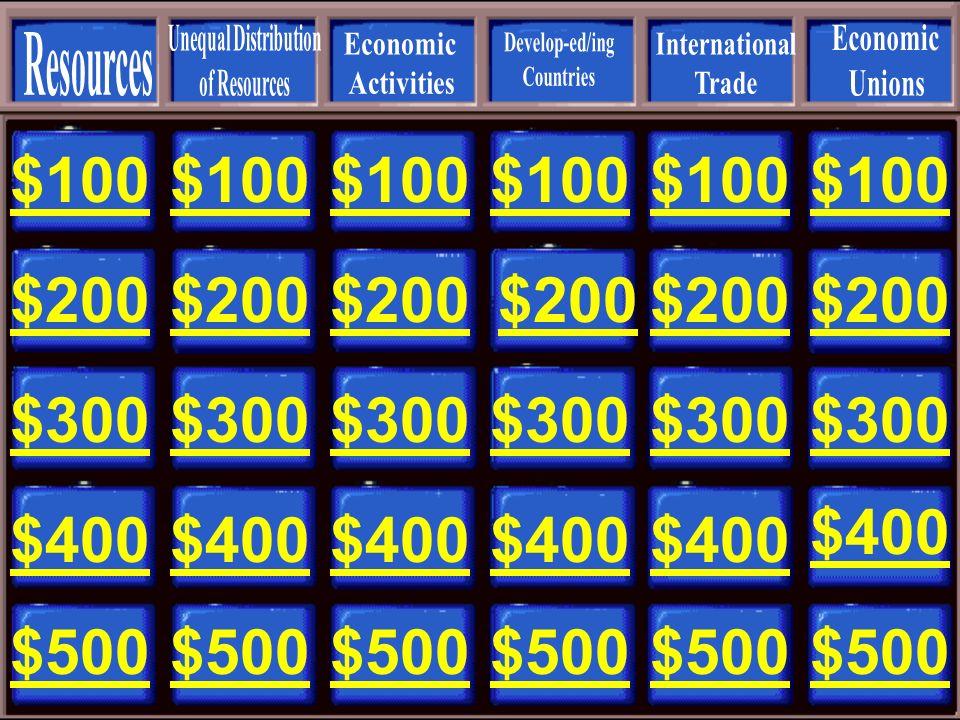 unequal resources