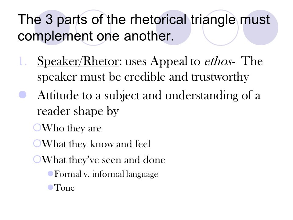 The 3 parts of the rhetorical triangle must complement one another.