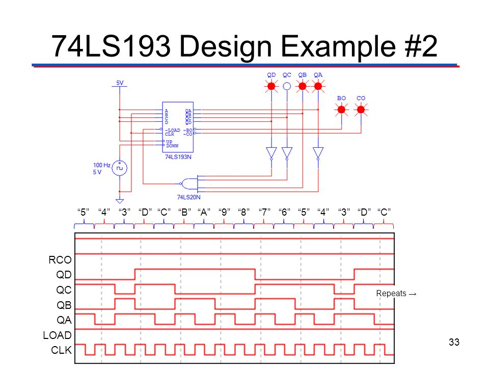 synchronous counters with ssi gates ppt video online download Logic Diagram 74193 logic diagram 74193 catalogue of schemas