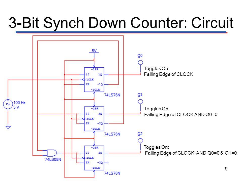 0 9 Counter Circuit Diagram   wiring diagram panel  Counter Circuit Diagram on counter cartoon, counter application, counter animation, counter display, counter sign, counter flow,