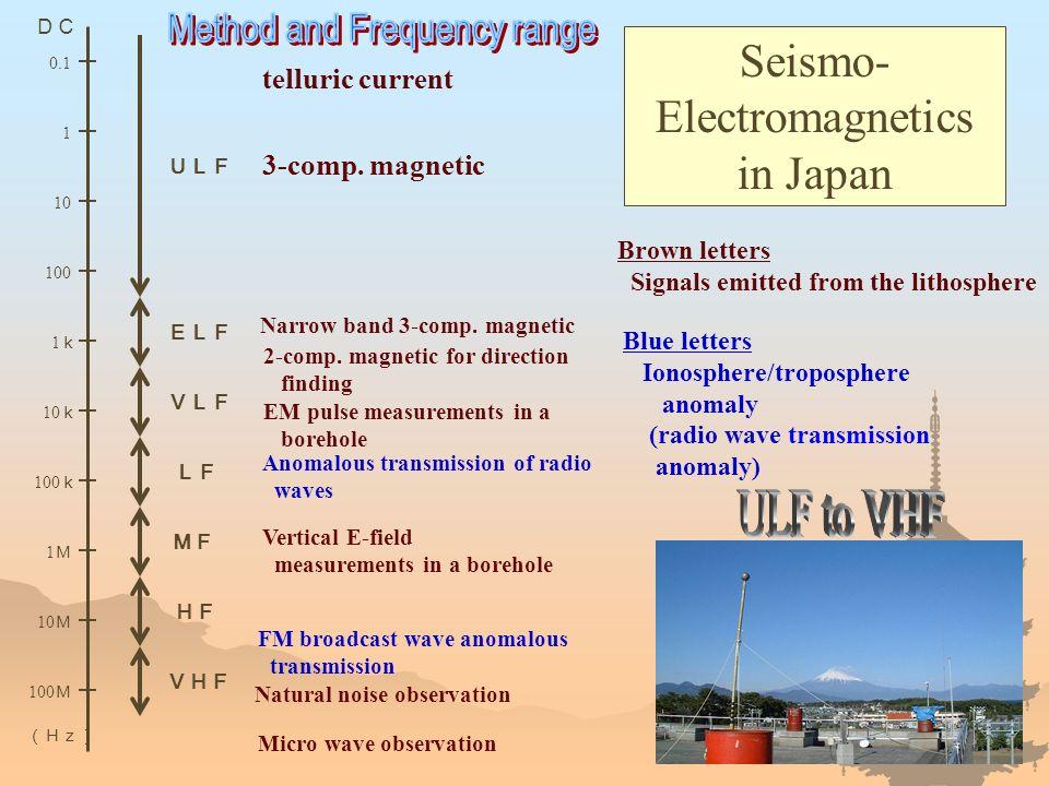 Earthquake Prediction Research Center, Tokai University