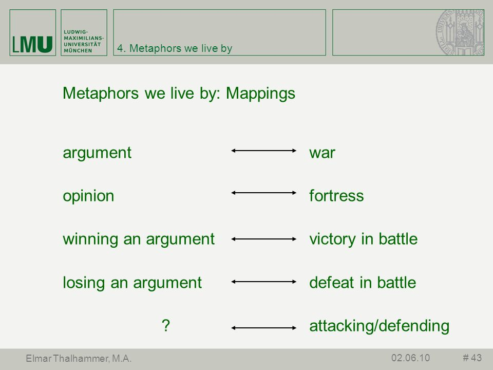 Metaphors we live by: Mappings