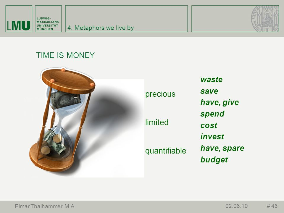 time is money waste save have, give precious spend cost invest limited
