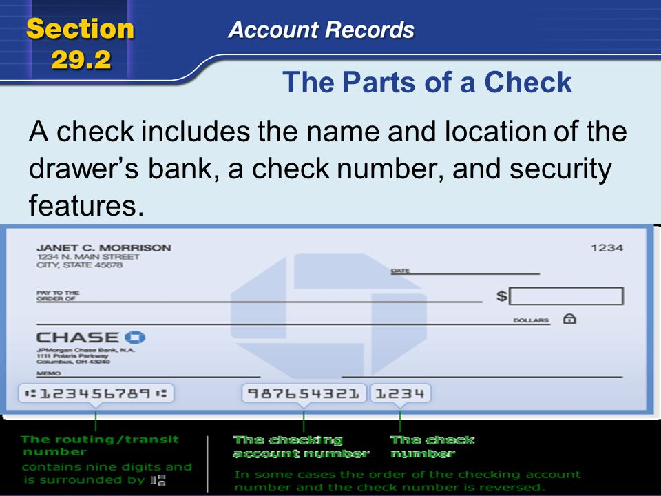 Personal Finance The Parts of a Check