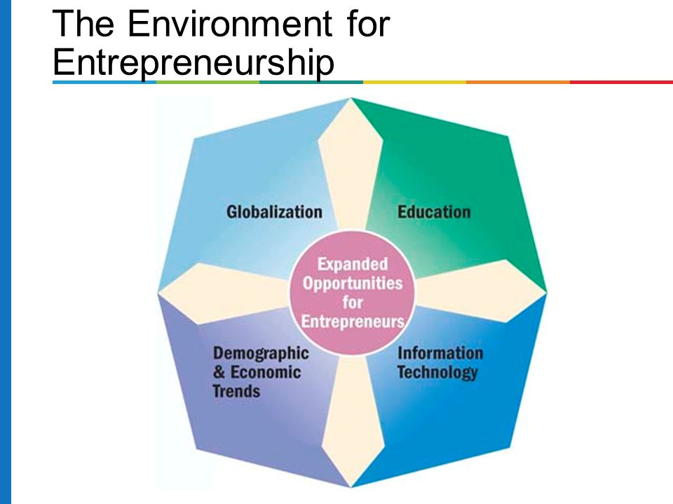 social entrepreneurship research paper This article provides a definition for the term social entrepreneurship as well as some of the defining characteristics of.