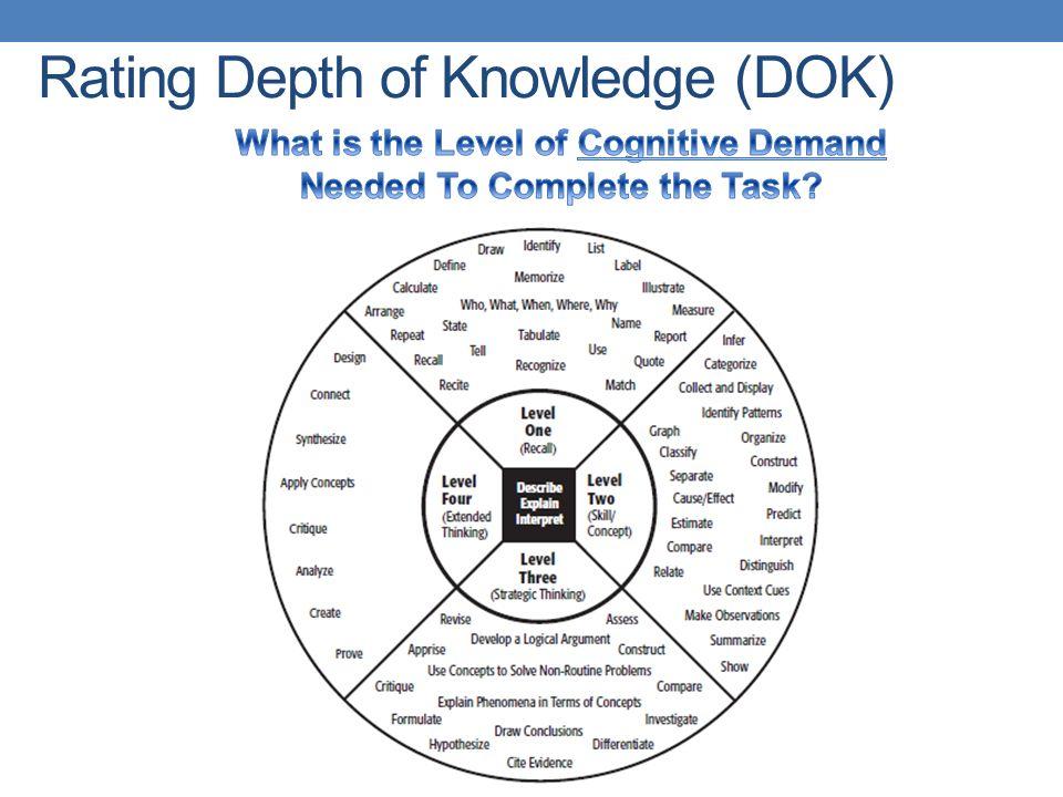 Rating Depth Of Knowledge Dok