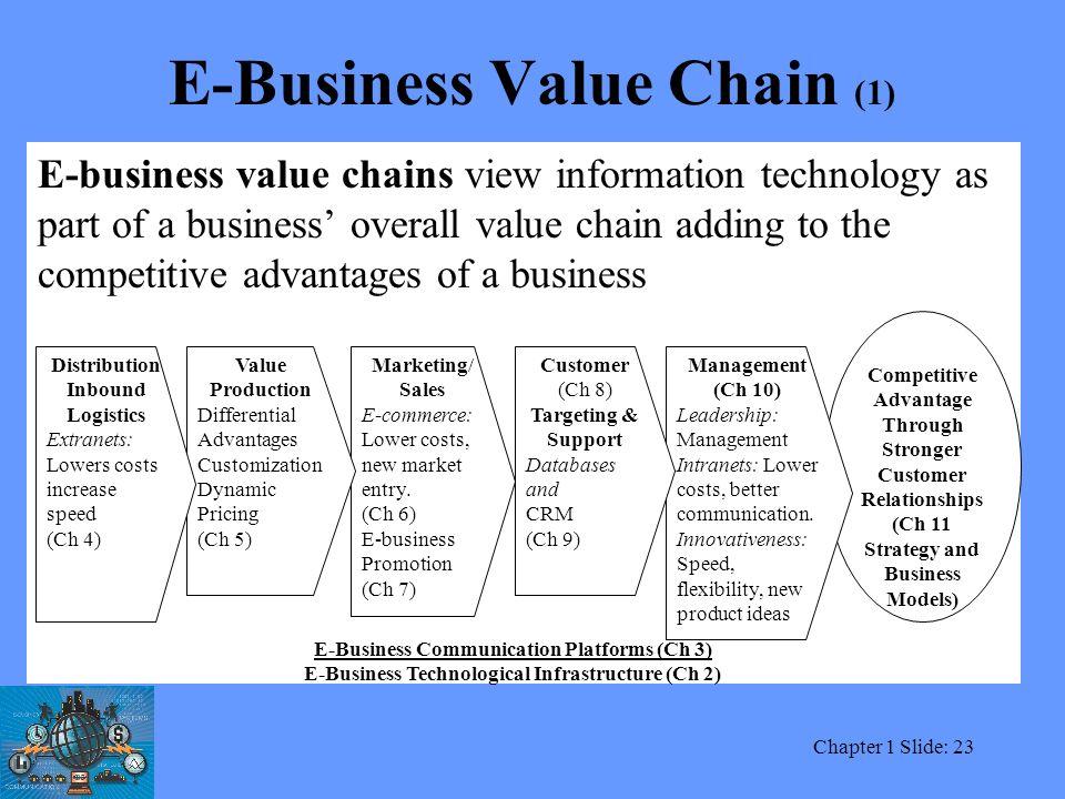 Novotel Value Chain Advantages
