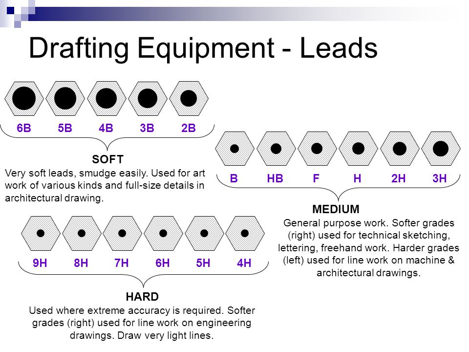 Demonstrate Basic Drafting Skills And Techniques