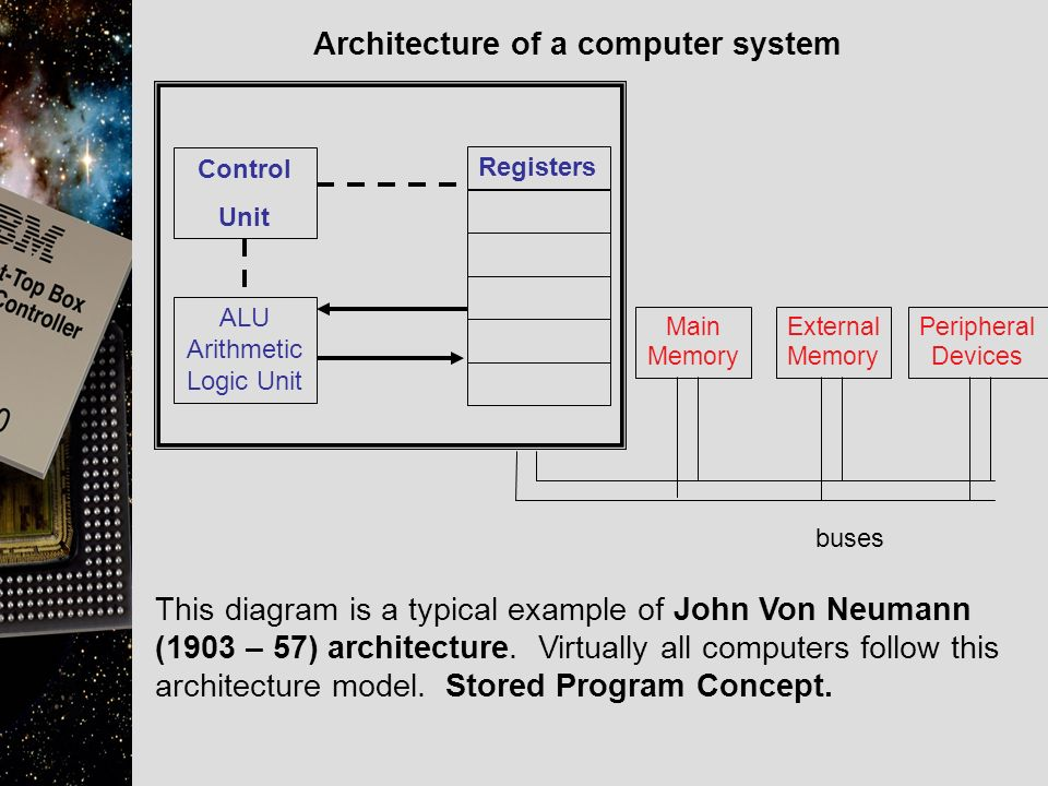 Structure Of A Computer System Ppt Video Online Download