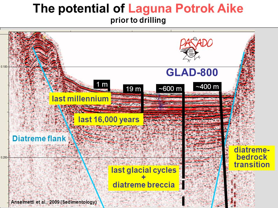 The potential of Laguna Potrok Aike