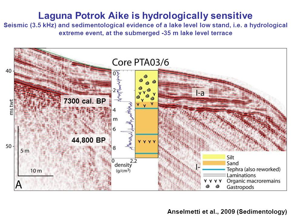 Laguna Potrok Aike is hydrologically sensitive