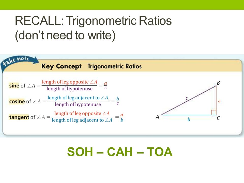 83 Trigonometry Day Ppt Download. Recall Trigonometric Ratios Don't Need To Write. Worksheet. Worksheet Trigonometric Ratios Sohcahtoa Key At Clickcart.co