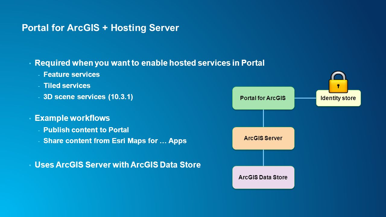 Portal for ArcGIS An Introduction - ppt video online download