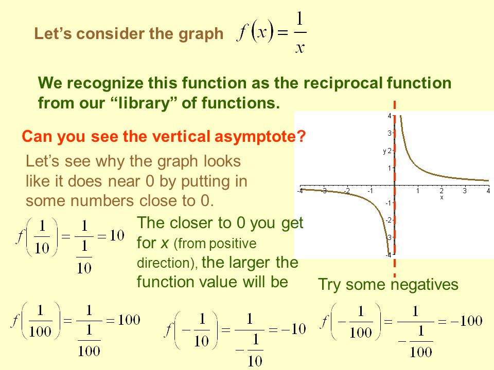 Rational Functions A Rational Function Is A Function Of The Form