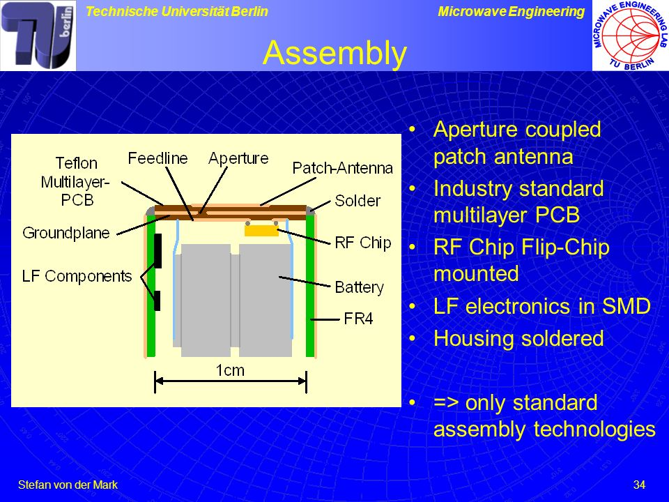 Assembly Aperture coupled patch antenna