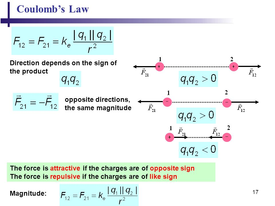 Coulomb's Law Direction depends on the sign of the product