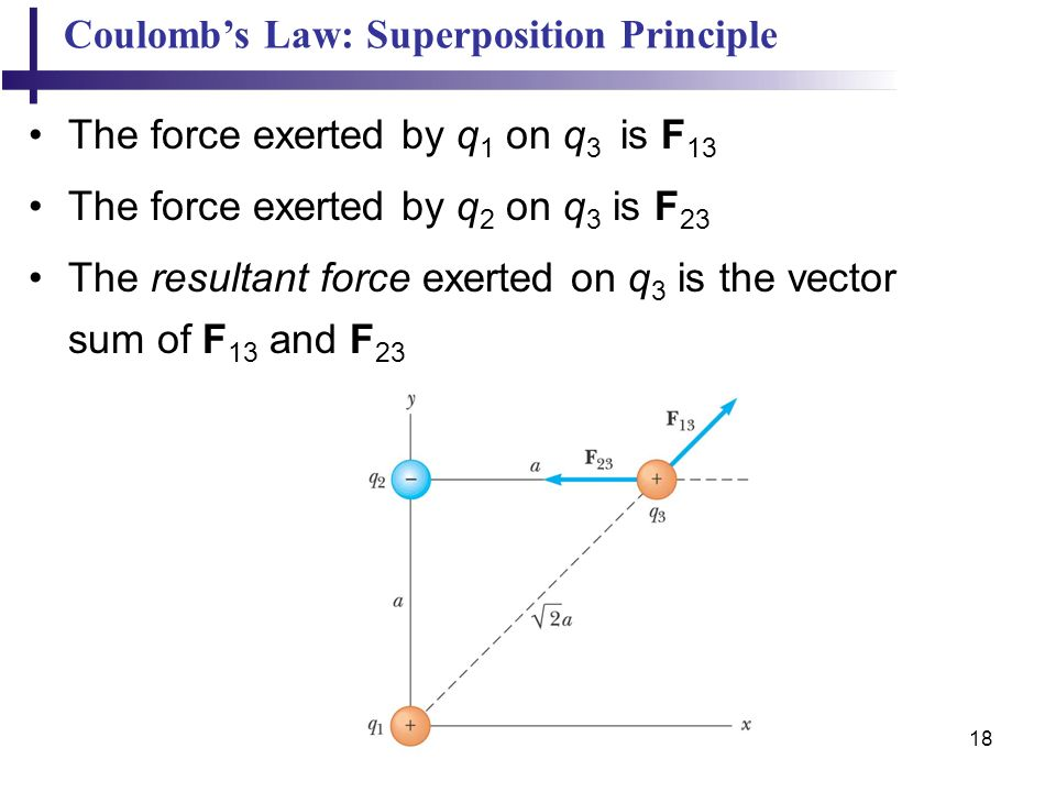 Coulomb's Law: Superposition Principle