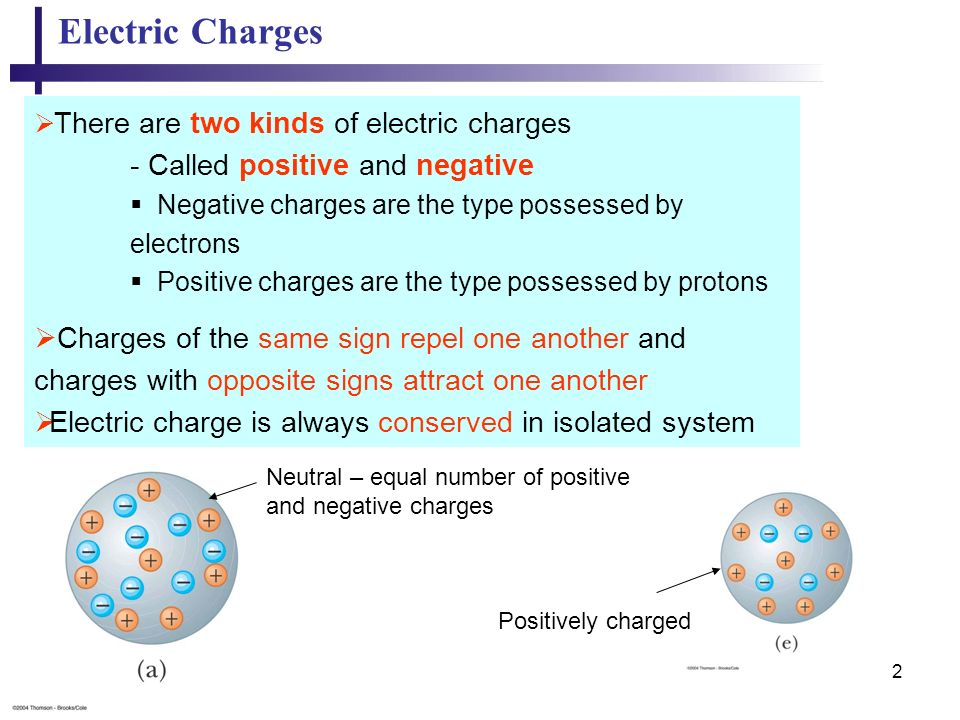 Electric Charges - Called positive and negative