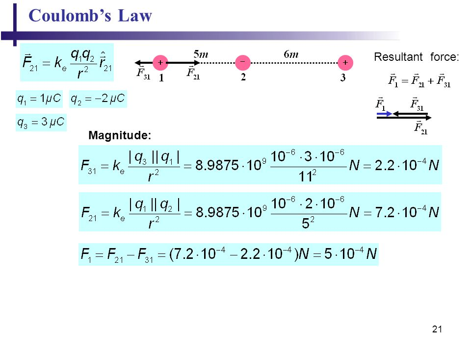Coulomb's Law Resultant force: Magnitude: