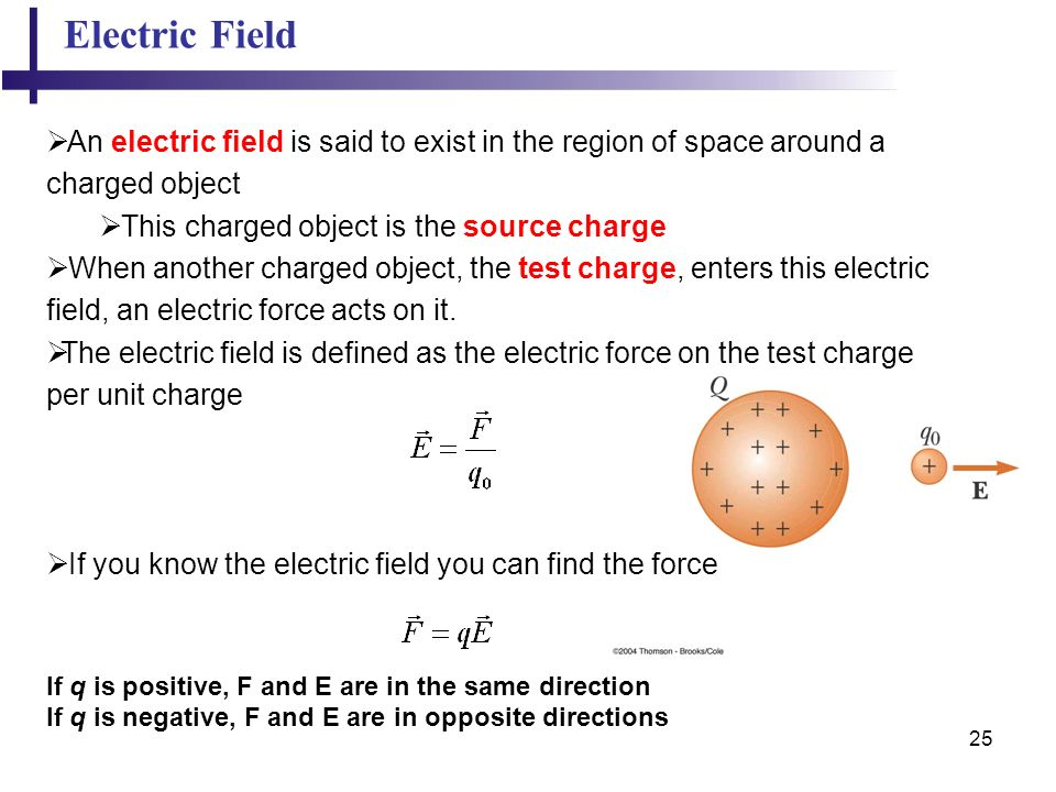 Electric Field An electric field is said to exist in the region of space around a charged object. This charged object is the source charge.