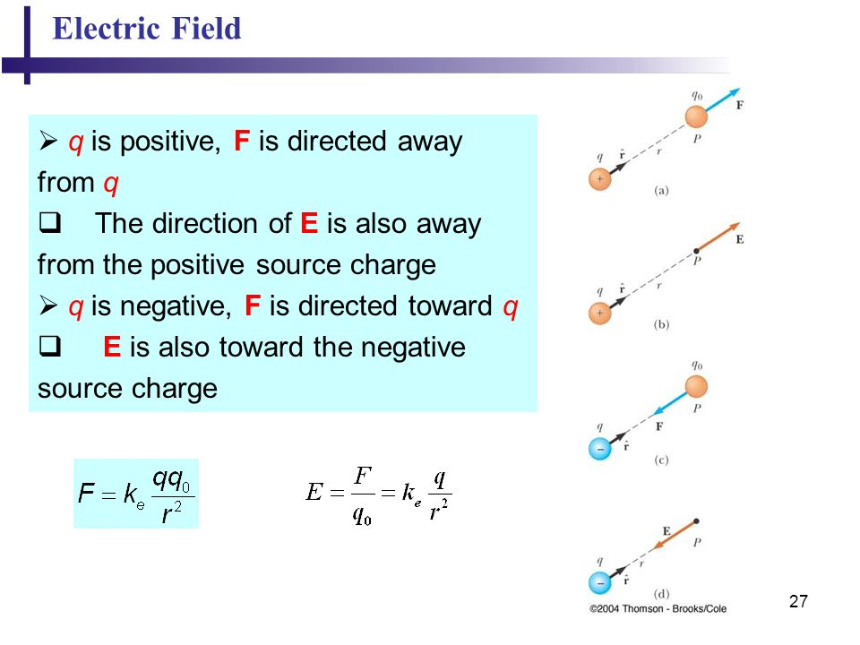 Electric Field q is positive, F is directed away from q