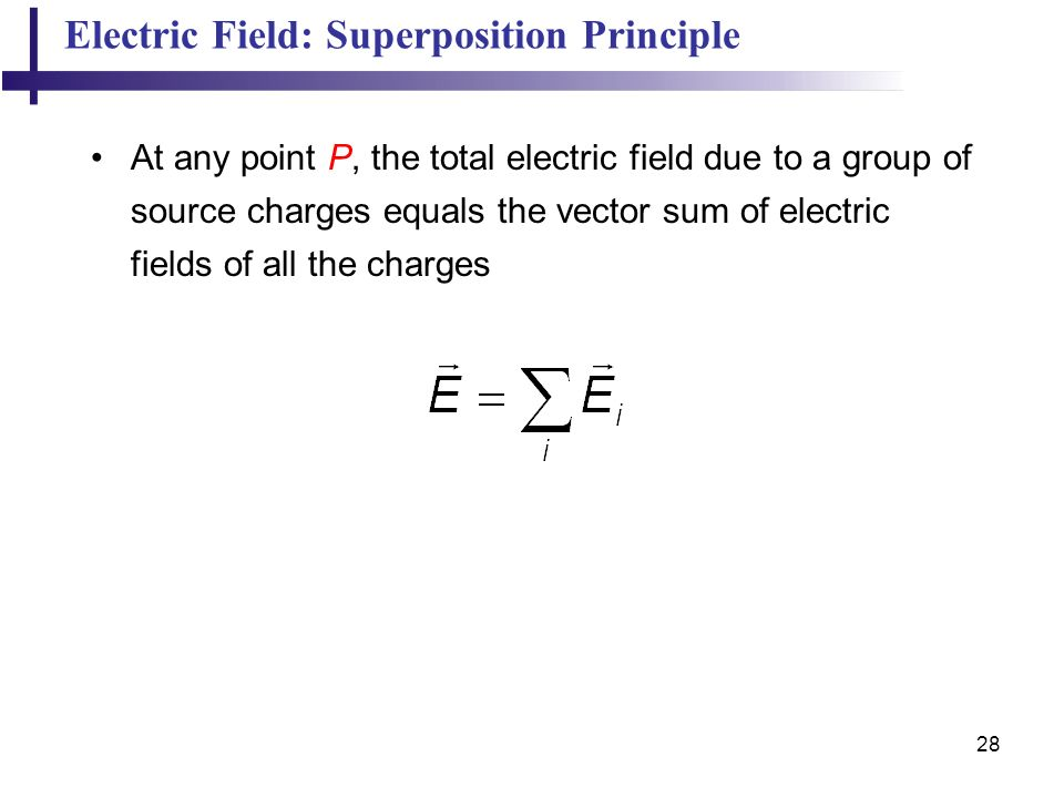 Electric Field: Superposition Principle
