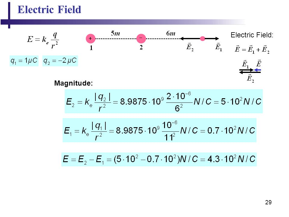 Electric Field Electric Field: Magnitude: