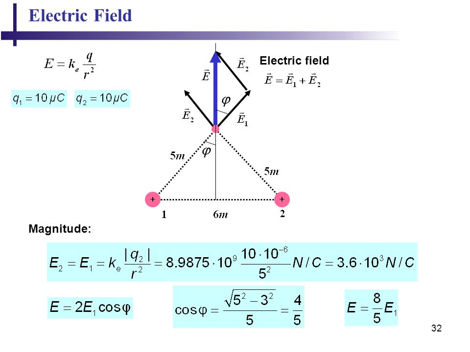 Electric Field Electric field Magnitude: