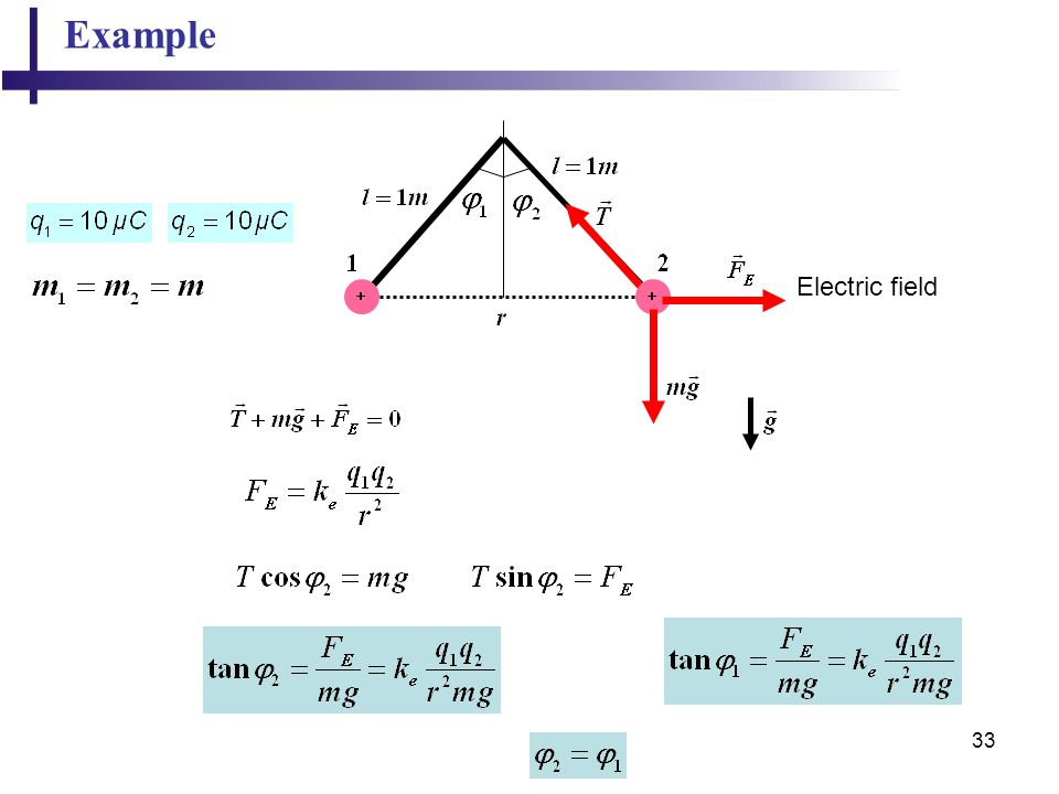 Example Electric field