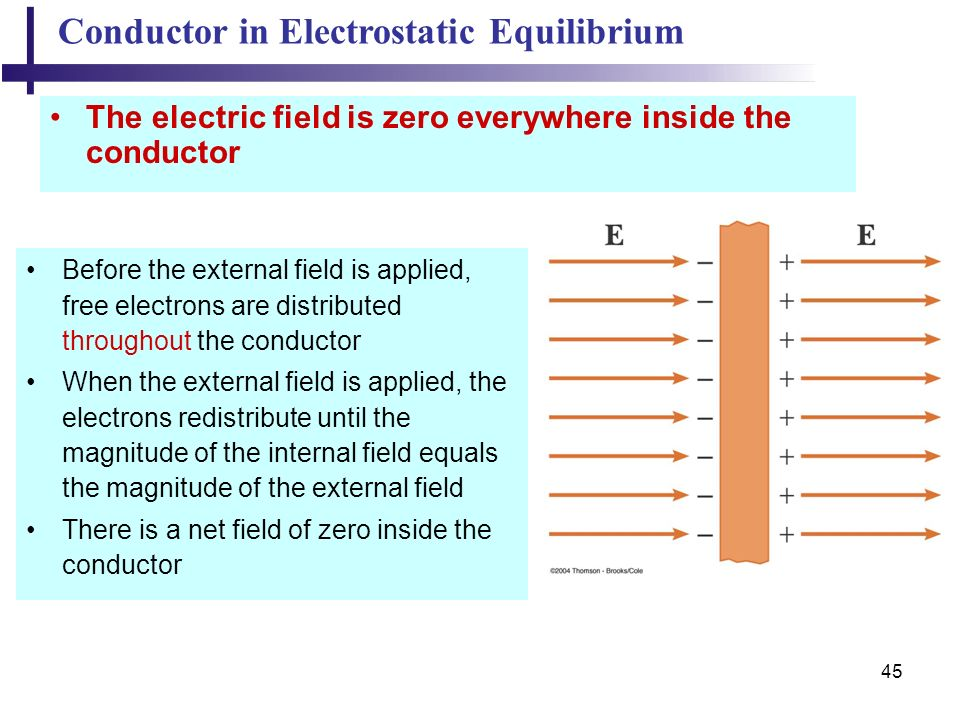 Conductor in Electrostatic Equilibrium