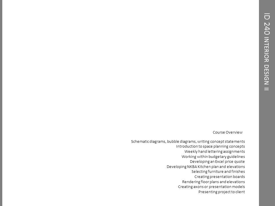 Id 240 interior design ii ppt video online download - Interior design courses online cost ...