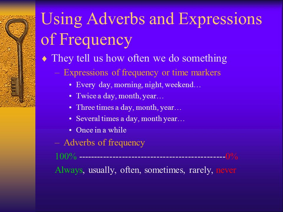 Using Adverbs and Expressions of Frequency