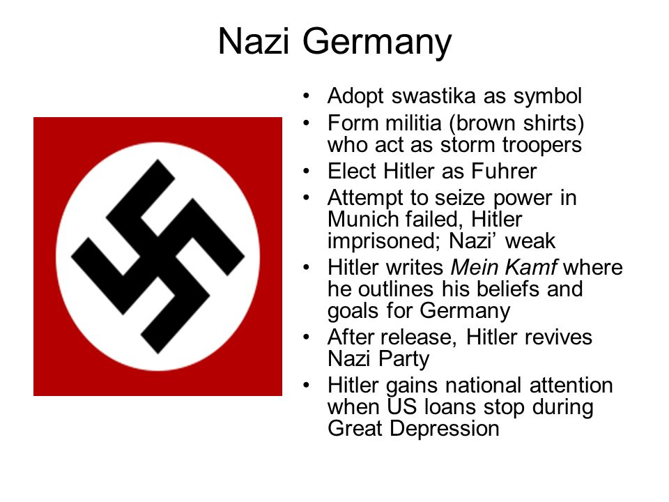 Nazi Germany Adopt swastika as symbol
