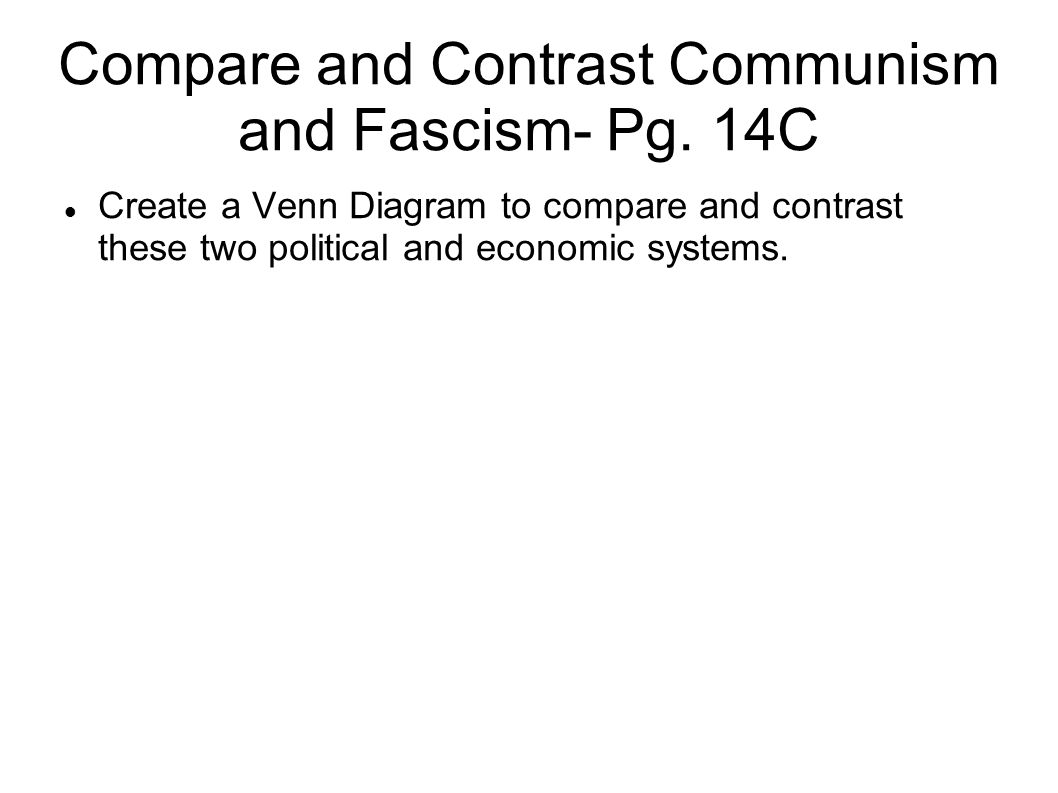 Vocabulary word maps please do not talk at this time jan 1617 ppt compare and contrast communism and fascism pg 14c ccuart Image collections