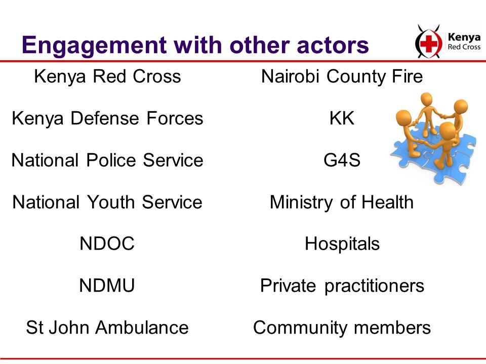 Kenya Red Cross Society - ppt video online download